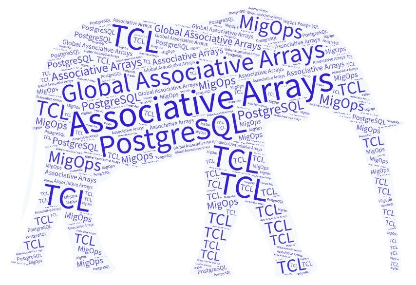 Suman Michael: Handling Global Associative Arrays in PostgreSQL